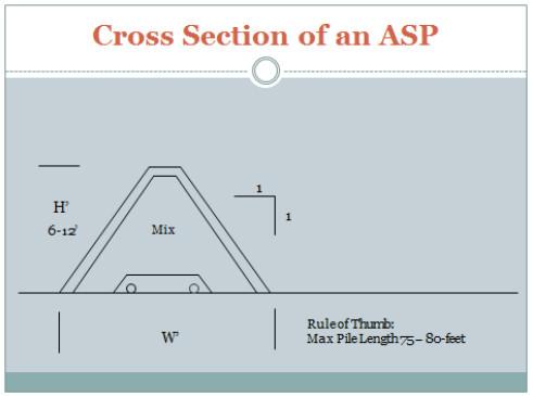 ASP Composting 10
