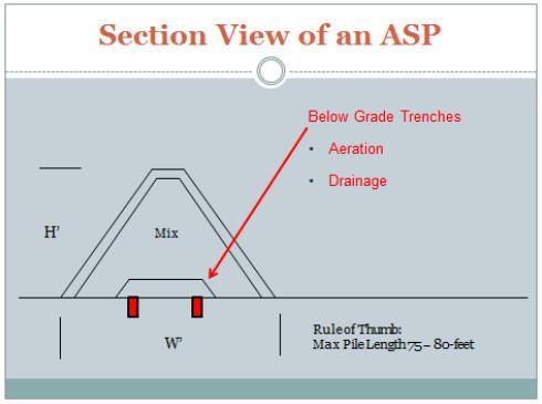 ASP Composting 11