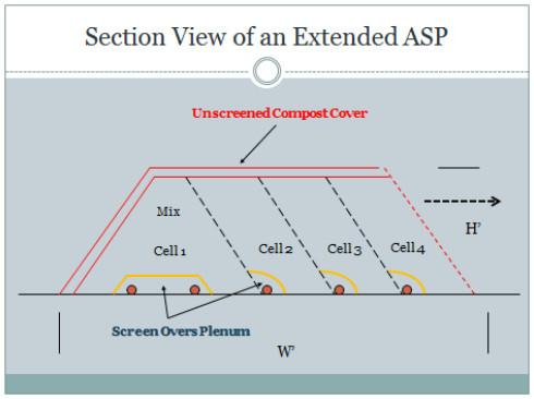 ASP Composting 17